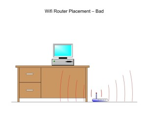 wifi_router_placement_bad