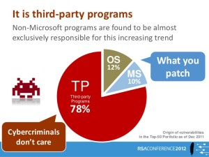 patch third party programs
